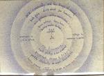 "Figure 07.29. Playbill for ""Rhythm Roundabout."""